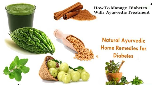 Ayurvedic Tips - Reduce Blood Sugar Levels With Natural Methods/WorldCreativities