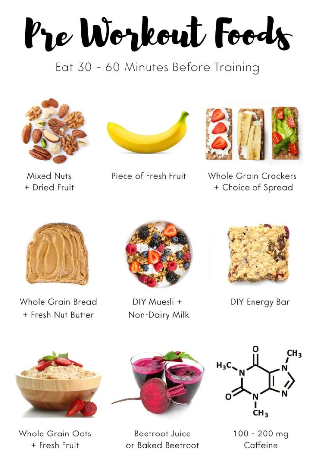Eat these foods before and after workouts to keep your body fit and hit/WorldCreativities