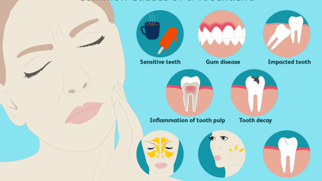 How to get rid of toothache, these panacea remedies get instant relief/WorldCreativities