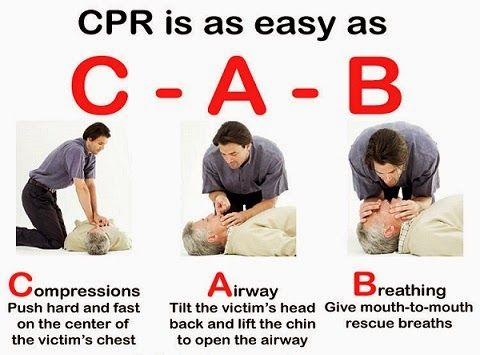 First Aid Treatment for Heart Attack? How to treat a person suffering from attacks/WorldCreativities