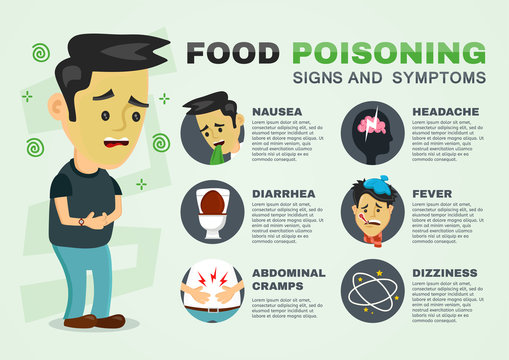 Food poisoning is very dangerous, let's know its remedies/WorldCreativities
