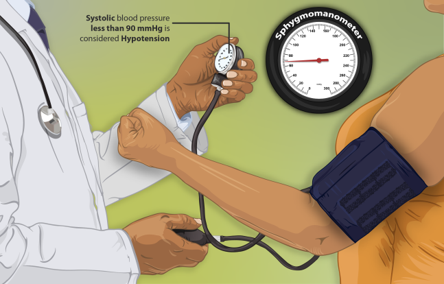 What is low blood pressure, complete information and what is their remedy/WorldCreativities